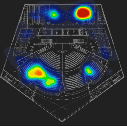 RT-Heatmap
