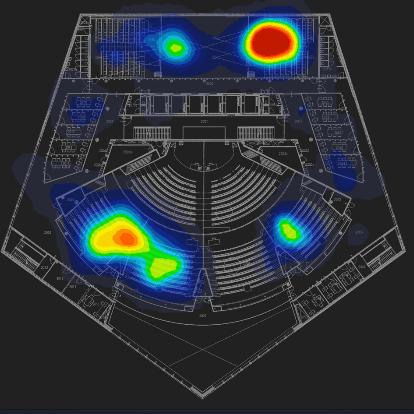 RT-Heatmap
