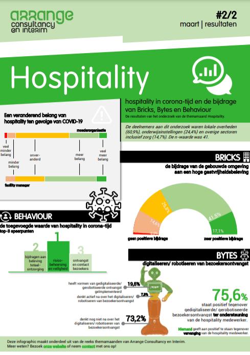 Hospitality 2