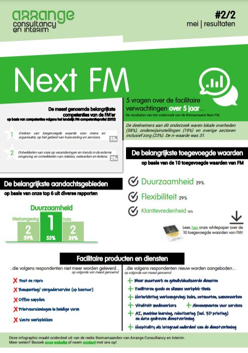 Next FM 2