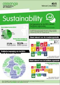 Sustainability 2
